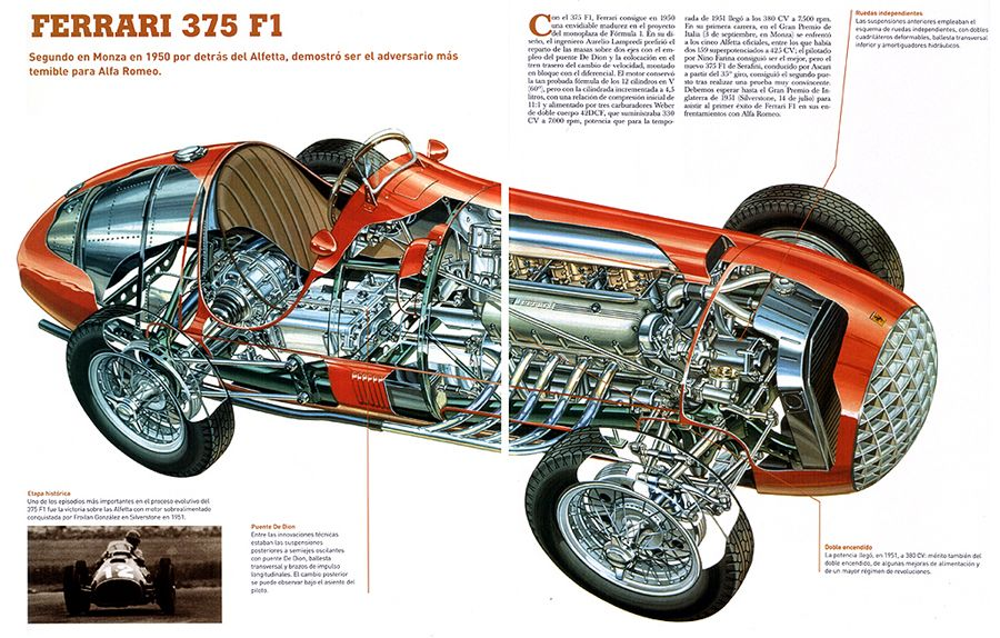 Ferrari 275 Swb Gt Swb Sells For 10 Million Ferrari 275